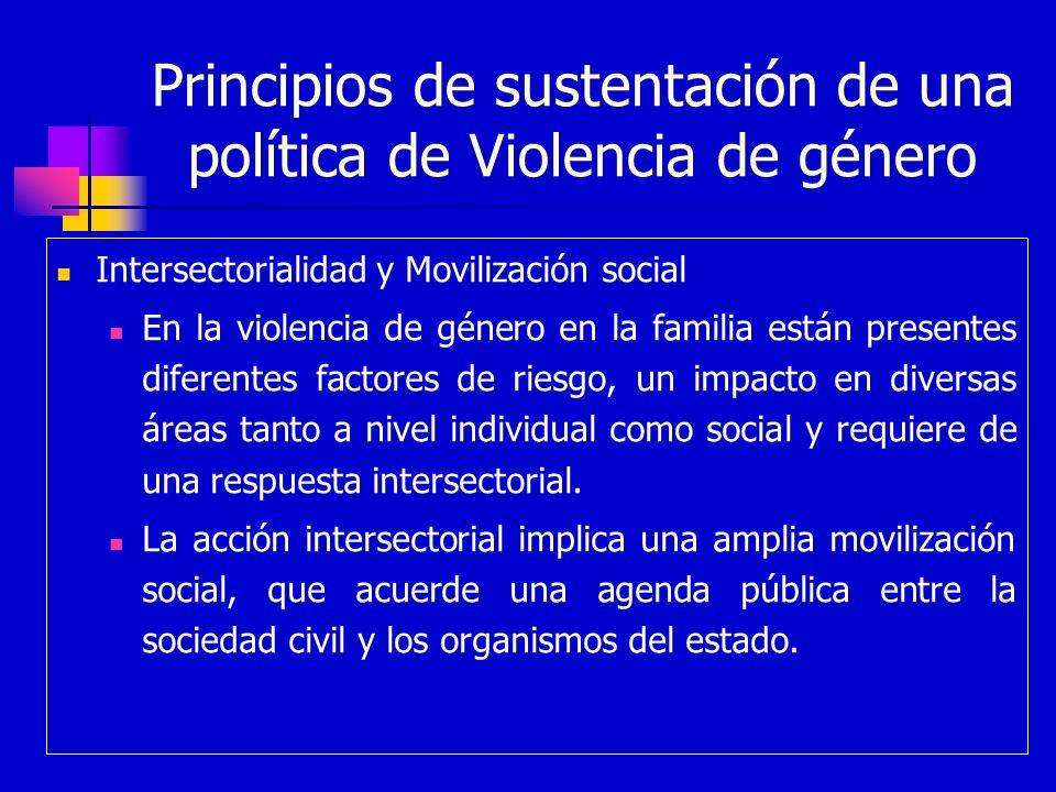 Principios de sustentación de una política de Violencia de género Intersectorialidad y Movilización social En la violencia de género en la familia est
