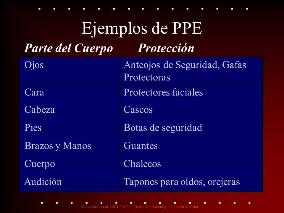Programa del PPE Incluye procedimientos para seleccionar, proporcionar y utilizar el PPE Primero, evaluar el área de trabajo para determinar si hay (o es posible que haya) peligros que requieran el uso de PPE Después de seleccionar el PPE, proporcione el entrenamiento adecuado a los empleados que deban usarlo