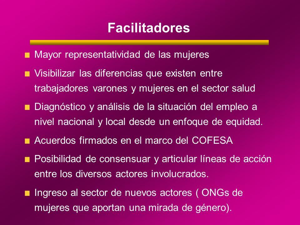 Facilitadores Mayor representatividad de las mujeres Visibilizar las diferencias que existen entre trabajadores varones y mujeres en el sector salud D