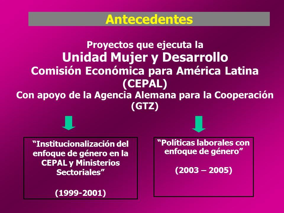 Proyectos que ejecuta la Unidad Mujer y Desarrollo Comisión Económica para América Latina (CEPAL) Con apoyo de la Agencia Alemana para la Cooperación
