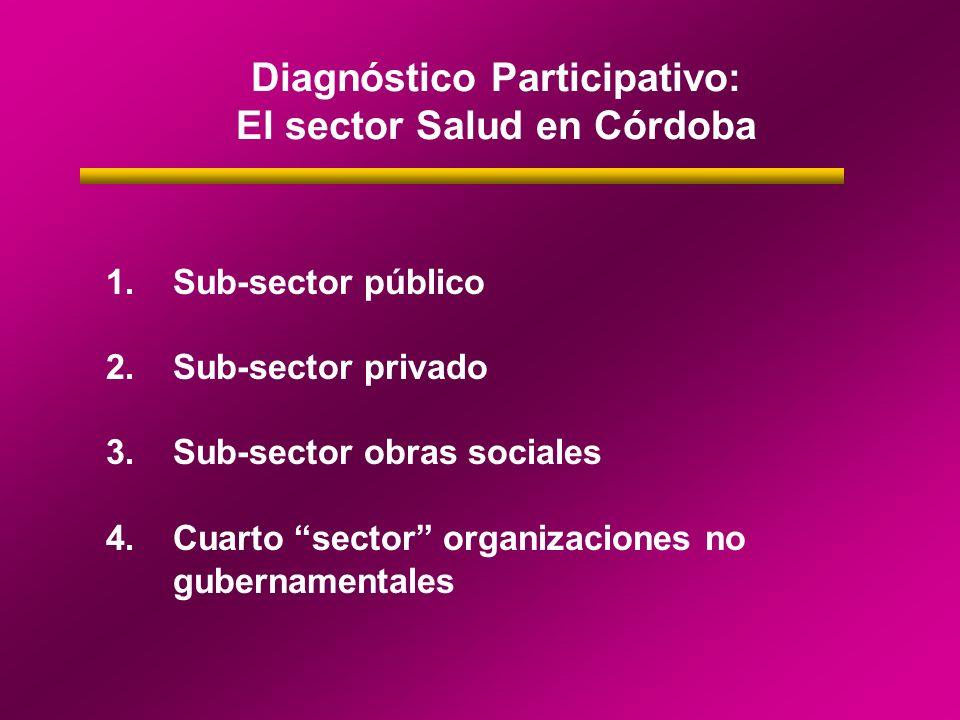 Diagnóstico Participativo: El sector Salud en Córdoba 1.Sub-sector público 2.Sub-sector privado 3.Sub-sector obras sociales 4.Cuarto sector organizaci