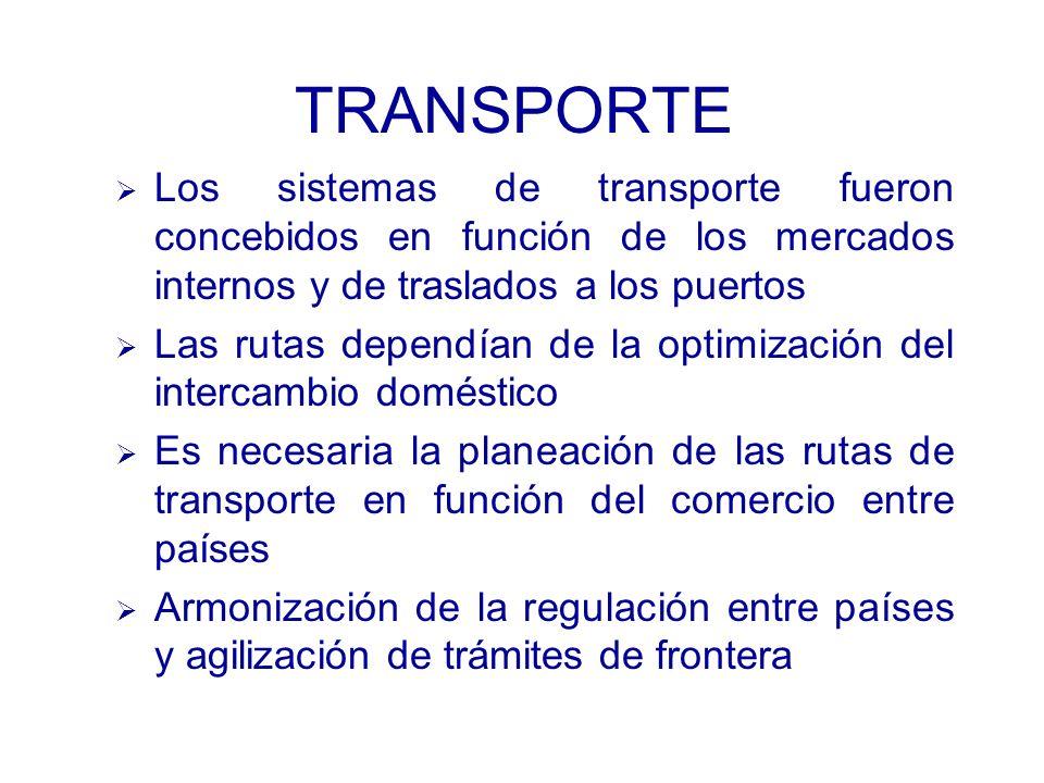 TRANSPORTE Los sistemas de transporte fueron concebidos en función de los mercados internos y de traslados a los puertos Las rutas dependían de la optimización del intercambio doméstico Es necesaria la planeación de las rutas de transporte en función del comercio entre países Armonización de la regulación entre países y agilización de trámites de frontera