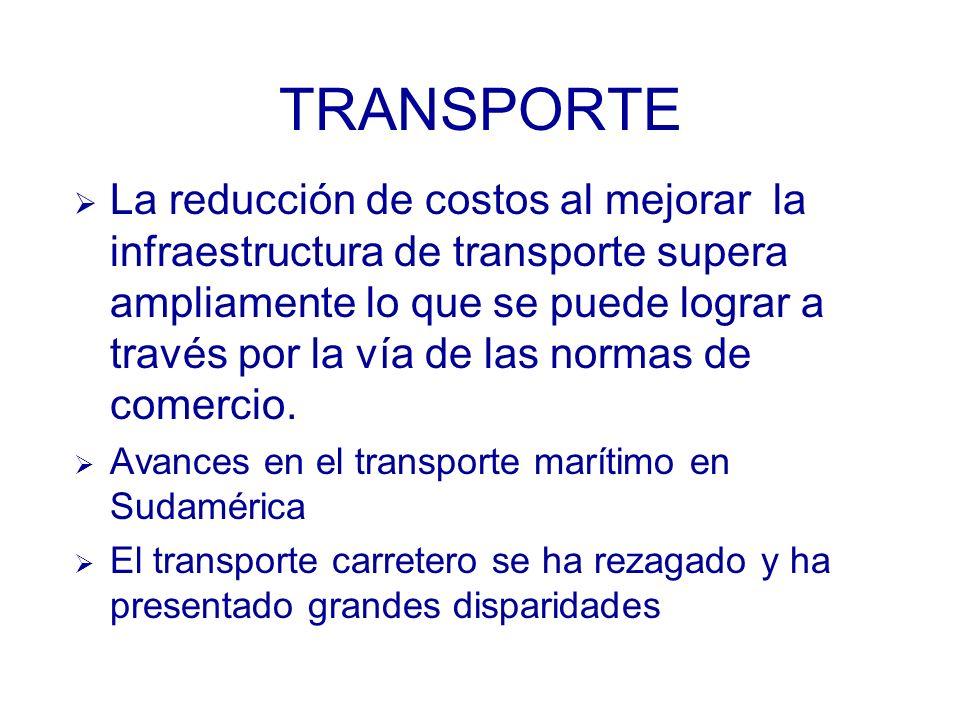 Comparación de los fletes representativos del transporte marítimo y terrestre, ejes Perú a Argentina y Brasil, entre 1977 y 2000 ( Flete en USD/ ton )