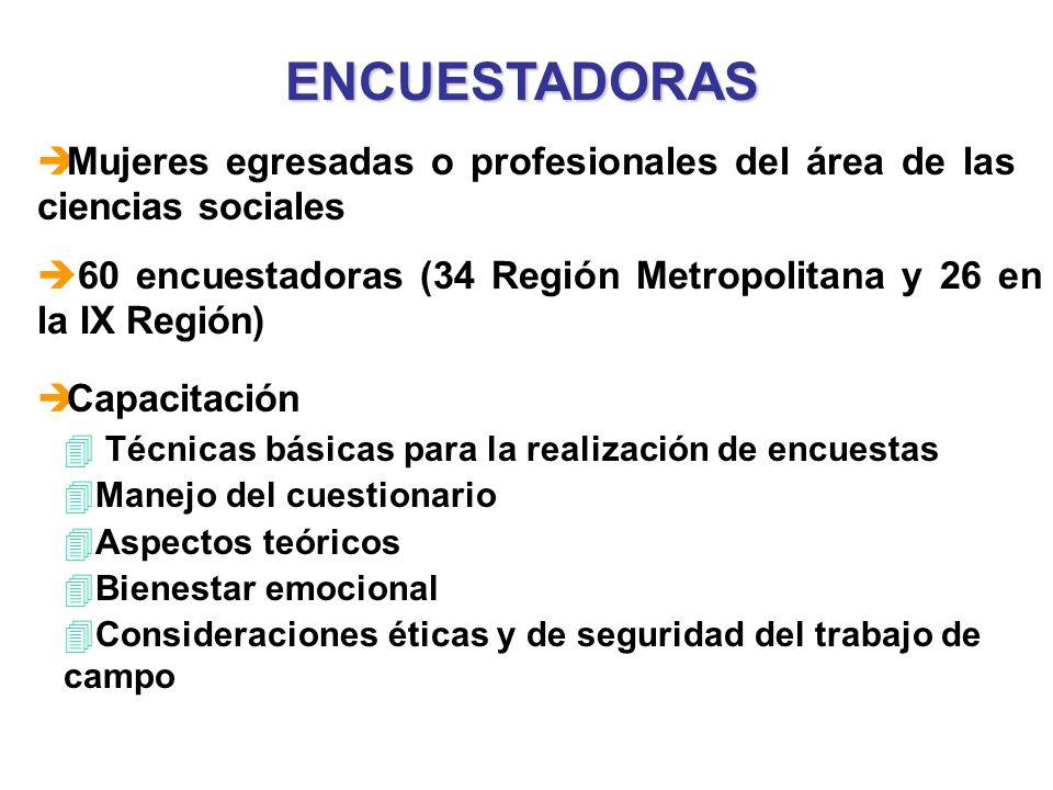 ENCUESTADORAS è Mujeres egresadas o profesionales del área de las ciencias sociales 4 Técnicas básicas para la realización de encuestas 4Manejo del cu