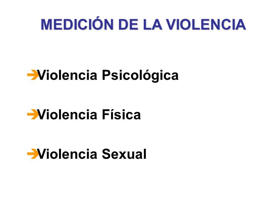 MEDICIÓN DE LA VIOLENCIA è Violencia Psicológica è Violencia Física è Violencia Sexual