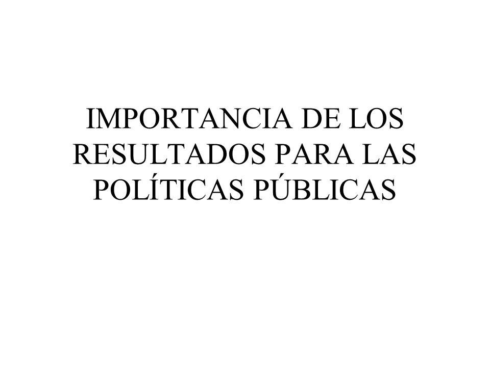 IMPORTANCIA DE LOS RESULTADOS PARA LAS POLÍTICAS PÚBLICAS