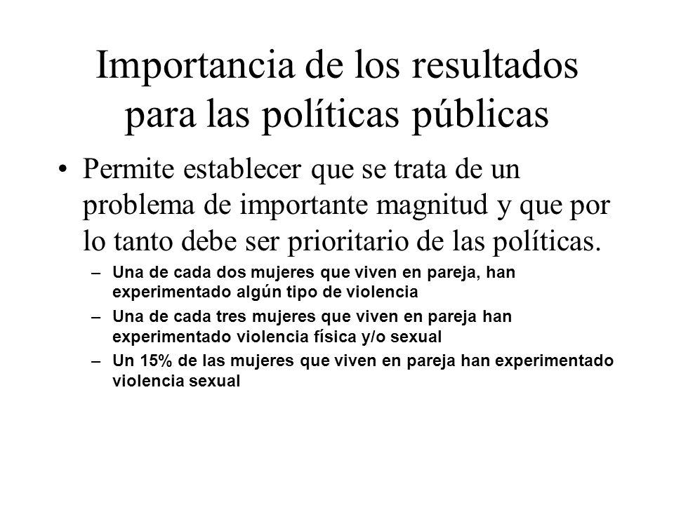 Importancia de los resultados para las políticas públicas Permite establecer que se trata de un problema de importante magnitud y que por lo tanto deb