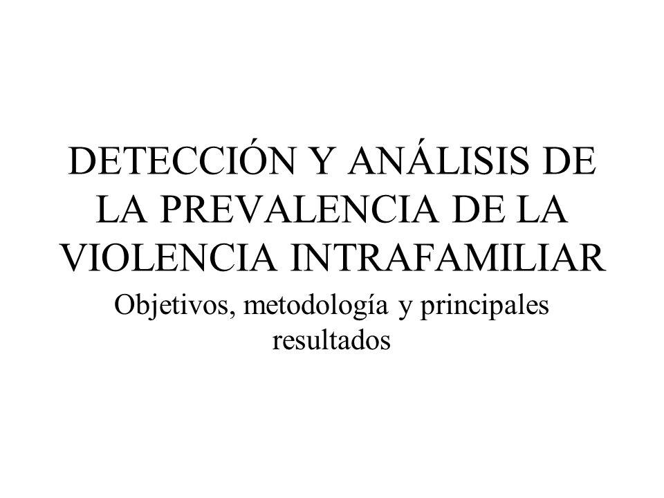 DETECCIÓN Y ANÁLISIS DE LA PREVALENCIA DE LA VIOLENCIA INTRAFAMILIAR Objetivos, metodología y principales resultados