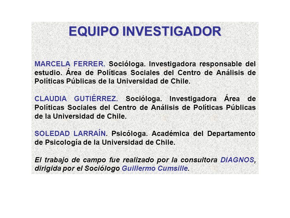 EQUIPO INVESTIGADOR MARCELA FERRER. Socióloga. Investigadora responsable del estudio. Área de Políticas Sociales del Centro de Análisis de Políticas P