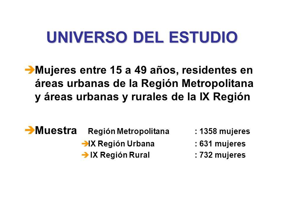 UNIVERSO DEL ESTUDIO èMujeres entre 15 a 49 años, residentes en áreas urbanas de la Región Metropolitana y áreas urbanas y rurales de la IX Región èMu