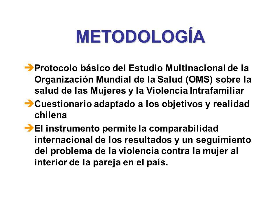 METODOLOGÍA è Protocolo básico del Estudio Multinacional de la Organización Mundial de la Salud (OMS) sobre la salud de las Mujeres y la Violencia Int