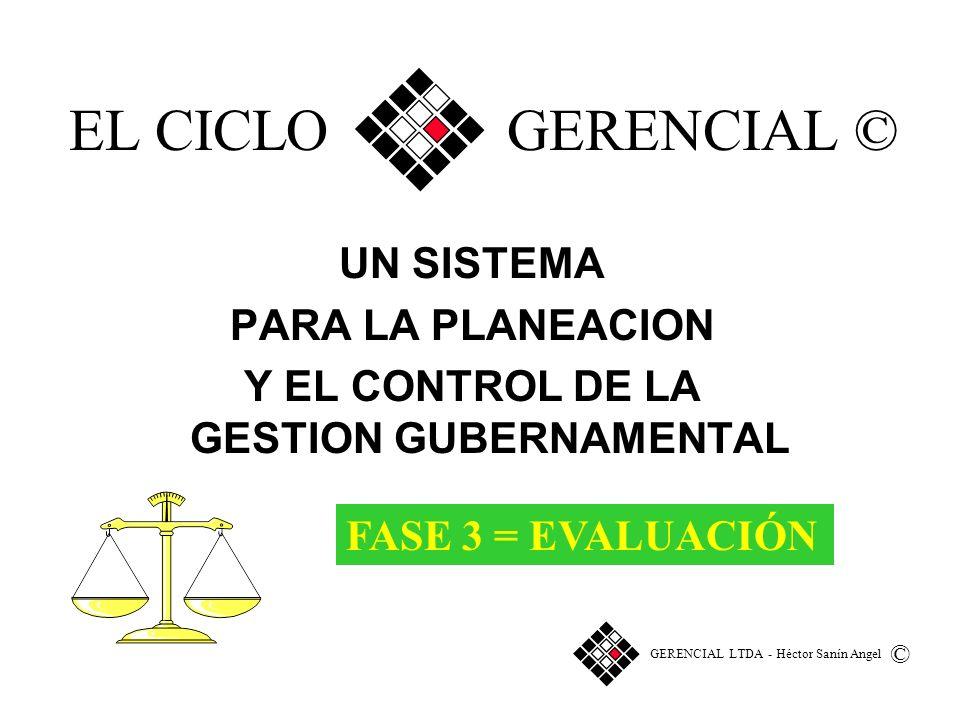 OBJETIVOS OPERACIONALES PROYECTOSPROCESOS OBJETIVOS ESTRATÉGICOS RESULTADOS OBJETIVOS DE DESARROLLO TERRITORIAL IMPACTOS GERENCIA INSTITUCIONAL GERENCIA SECTORIAL GERENCIA TERRITORIAL PLAN DE DESARROLLO GERENCIAS DE PROYECTO GERENCIAS DE PROCESO DEPENDENCIAS INSTITUCIONALES OBJETIVOS DE DESARROLLO GLOBAL PLAN NACIONAL DE DESARROLLO METAEVALUACIÓN