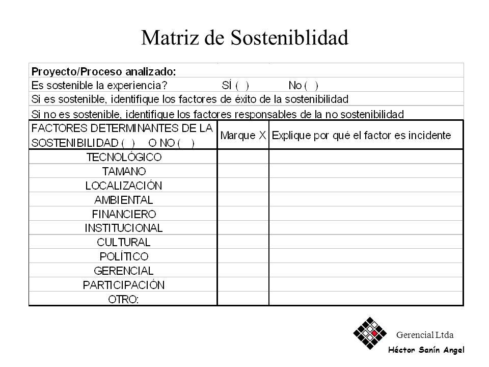 La sostenibilidad depende de varios factores: Institucional Financiero Cultural Tecnológico (diseño) Dimensionamiento Localización Ambiental Político