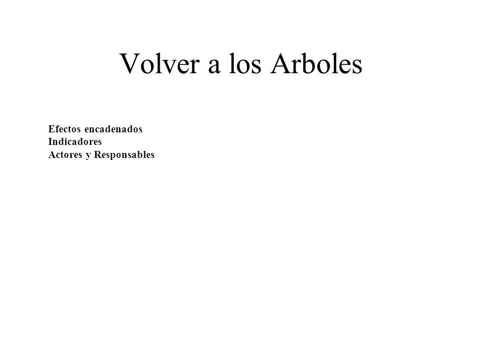 Gerencial Ltda - Héctor Sanín Angel