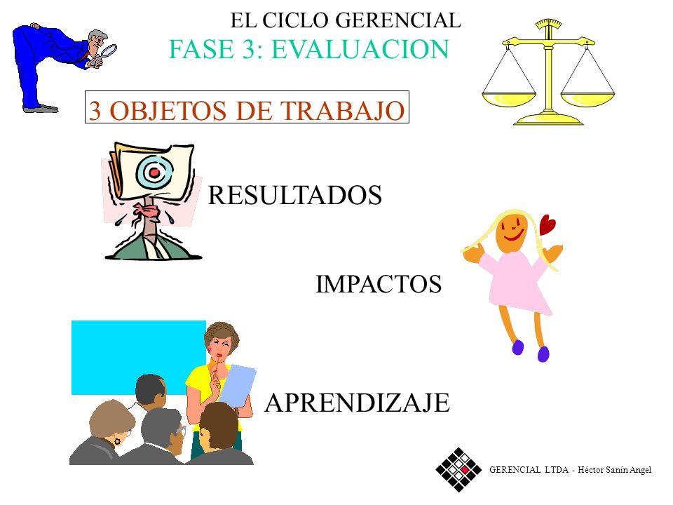 DIFICULTADES PRESENTADAS ¿CÓMO SE SUPERARON.SUGERENCIAS PARA PREVENIR DIFICULTADES FUTURAS 1.