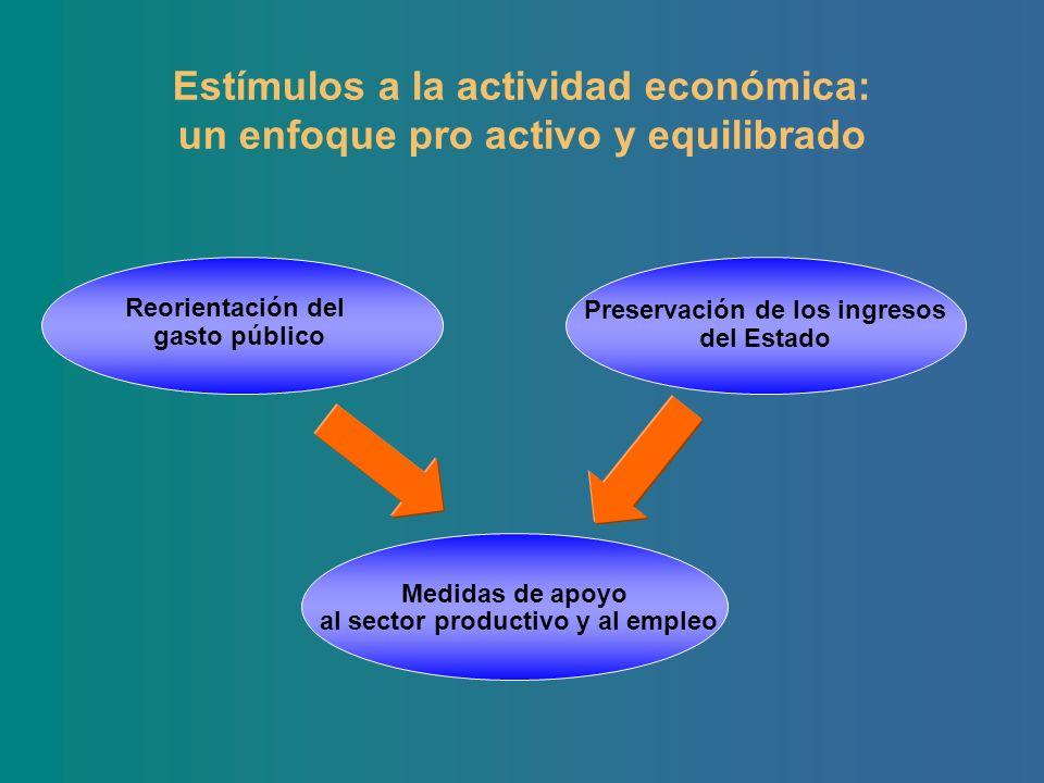 Estímulos a la actividad económica: un enfoque pro activo y equilibrado Preservación de los ingresos del Estado Reorientación del gasto público Medida