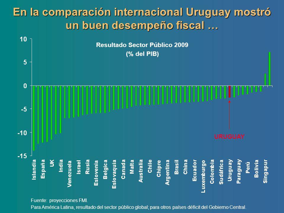 En la comparación internacional Uruguay mostró un buen desempeño fiscal … Resultado Sector Público 2009 (% del PIB) URUGUAY Fuente: proyecciones FMI.