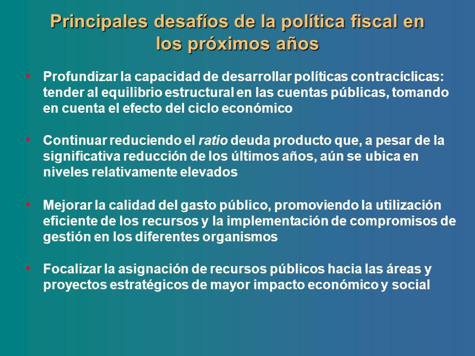 Principales desafíos de la política fiscal en los próximos años Profundizar la capacidad de desarrollar políticas contracíclicas: tender al equilibrio