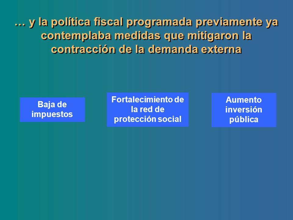 Baja de impuestos Fortalecimiento de la red de protección social Aumento inversión pública … y la política fiscal programada previamente ya contemplab