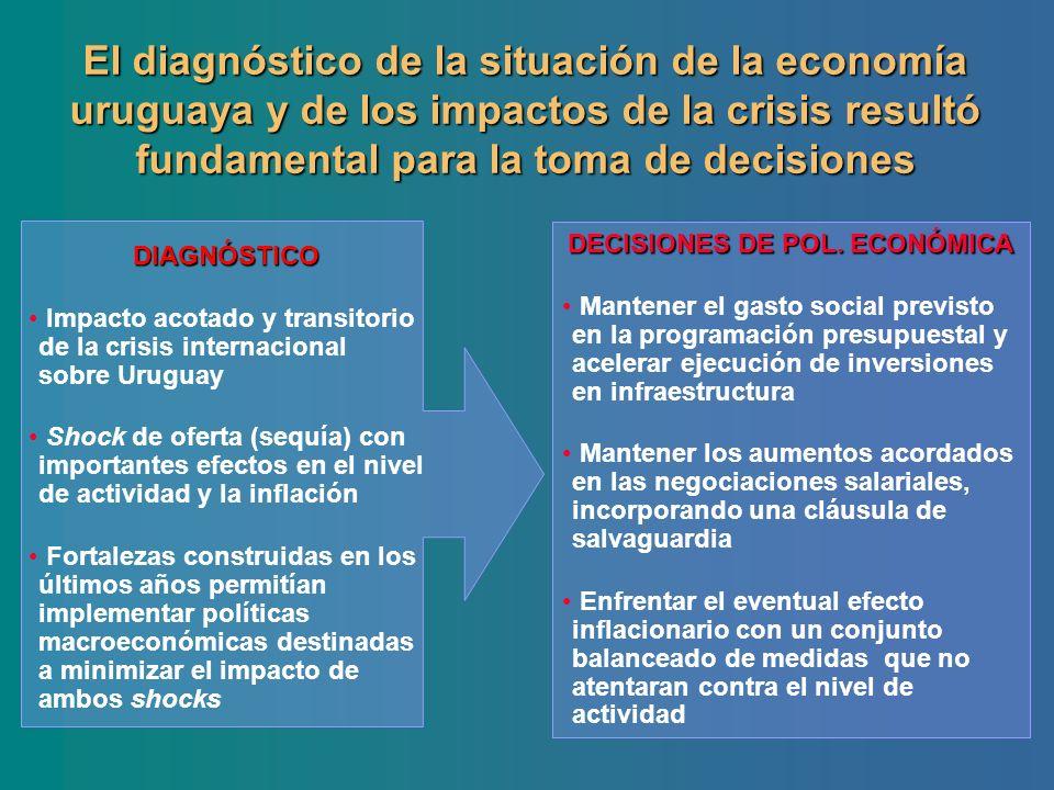 El diagnóstico de la situación de la economía uruguaya y de los impactos de la crisis resultó fundamental para la toma de decisiones DIAGNÓSTICO Impac