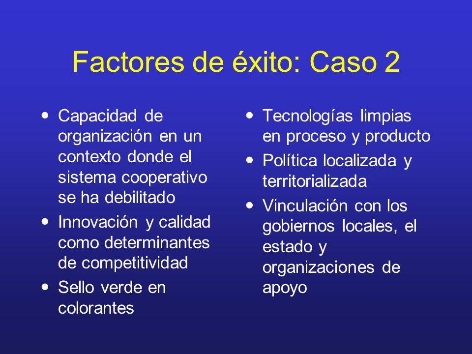 Factores de éxito: Caso 2 Capacidad de organización en un contexto donde el sistema cooperativo se ha debilitado Innovación y calidad como determinant
