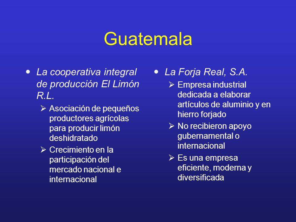 Guatemala La cooperativa integral de producción El Limón R.L. Asociación de pequeños productores agrícolas para producir limón deshidratado Crecimient
