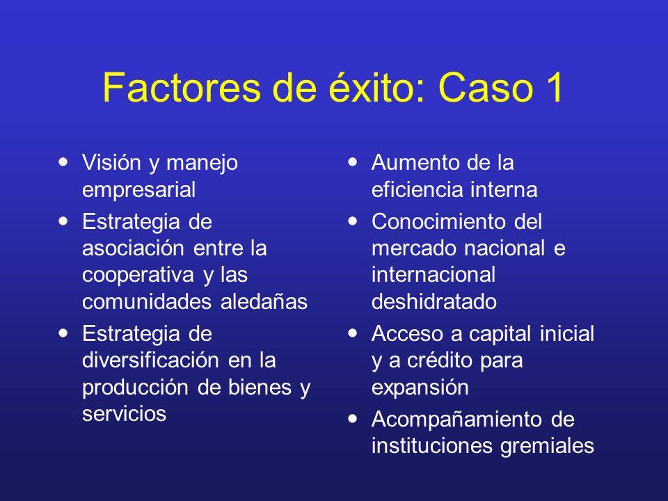Factores de éxito: Caso 1 Visión y manejo empresarial Estrategia de asociación entre la cooperativa y las comunidades aledañas Estrategia de diversifi