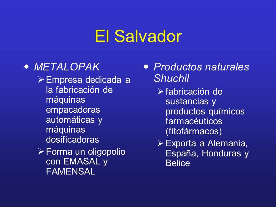 El Salvador METALOPAK Empresa dedicada a la fabricación de máquinas empacadoras automáticas y máquinas dosificadoras Forma un oligopolio con EMASAL y