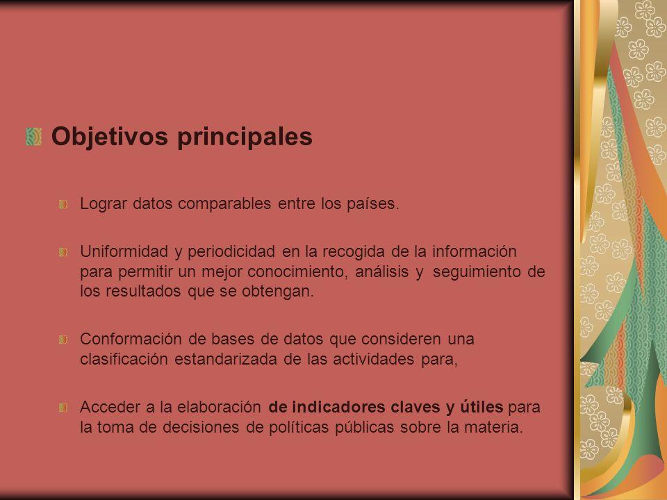 Objetivos principales Lograr datos comparables entre los países. Uniformidad y periodicidad en la recogida de la información para permitir un mejor co