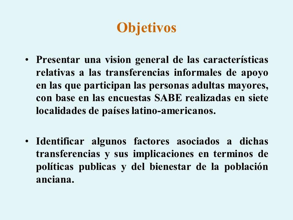 Objetivos Presentar una vision general de las características relativas a las transferencias informales de apoyo en las que participan las personas ad