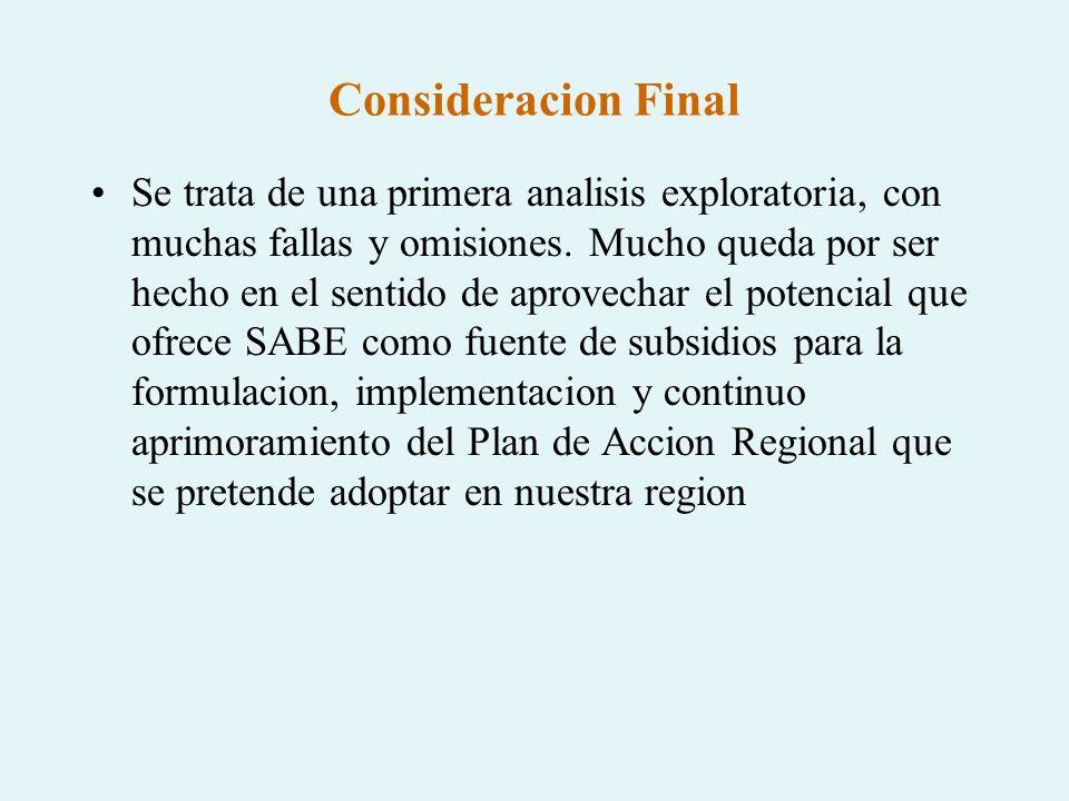 Consideracion Final Se trata de una primera analisis exploratoria, con muchas fallas y omisiones. Mucho queda por ser hecho en el sentido de aprovecha