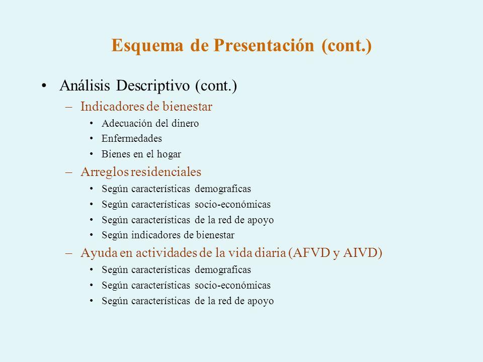 Esquema de Presentación (cont.) Análisis Descriptivo (cont.) –Indicadores de bienestar Adecuación del dinero Enfermedades Bienes en el hogar –Arreglos