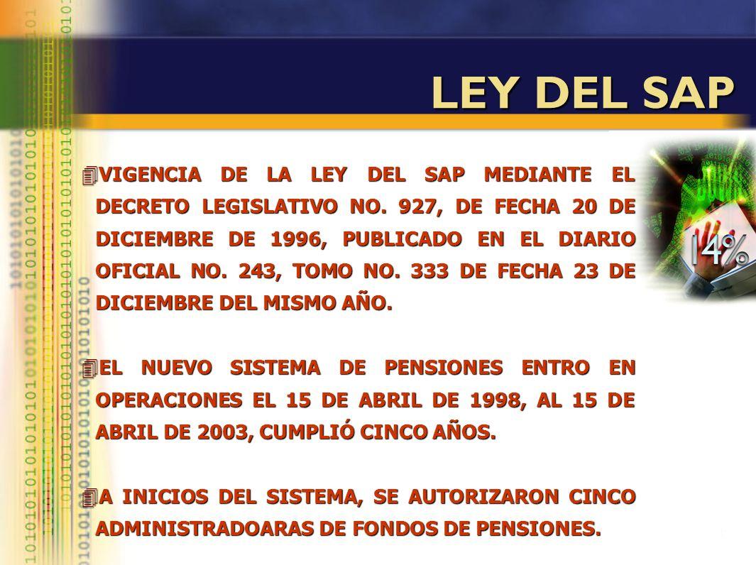 LEY DEL SAP 4VIGENCIA DE LA LEY DEL SAP MEDIANTE EL DECRETO LEGISLATIVO NO. 927, DE FECHA 20 DE DICIEMBRE DE 1996, PUBLICADO EN EL DIARIO OFICIAL NO.