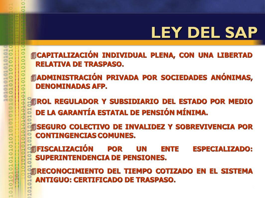 LEY DEL SAP 4CAPITALIZACIÓN INDIVIDUAL PLENA, CON UNA LIBERTAD RELATIVA DE TRASPASO. 4ADMINISTRACIÓN PRIVADA POR SOCIEDADES ANÓNIMAS, DENOMINADAS AFP.