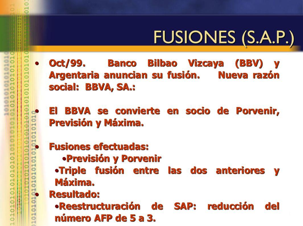 FUSIONES (S.A.P.) Oct/99. Banco Bilbao Vizcaya (BBV) y Argentaria anuncian su fusión. Nueva razón social: BBVA, SA.:Oct/99. Banco Bilbao Vizcaya (BBV)