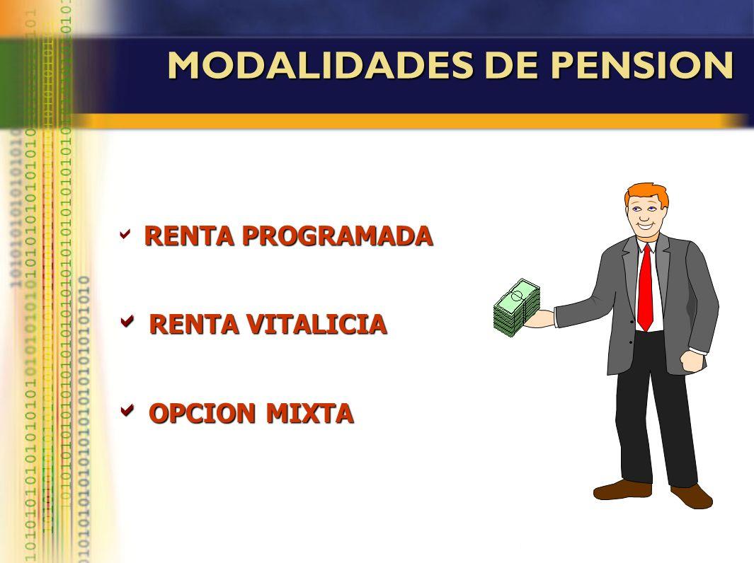 MODALIDADES DE PENSION RENTA PROGRAMADA RENTA VITALICIA RENTA VITALICIA OPCION MIXTA OPCION MIXTA