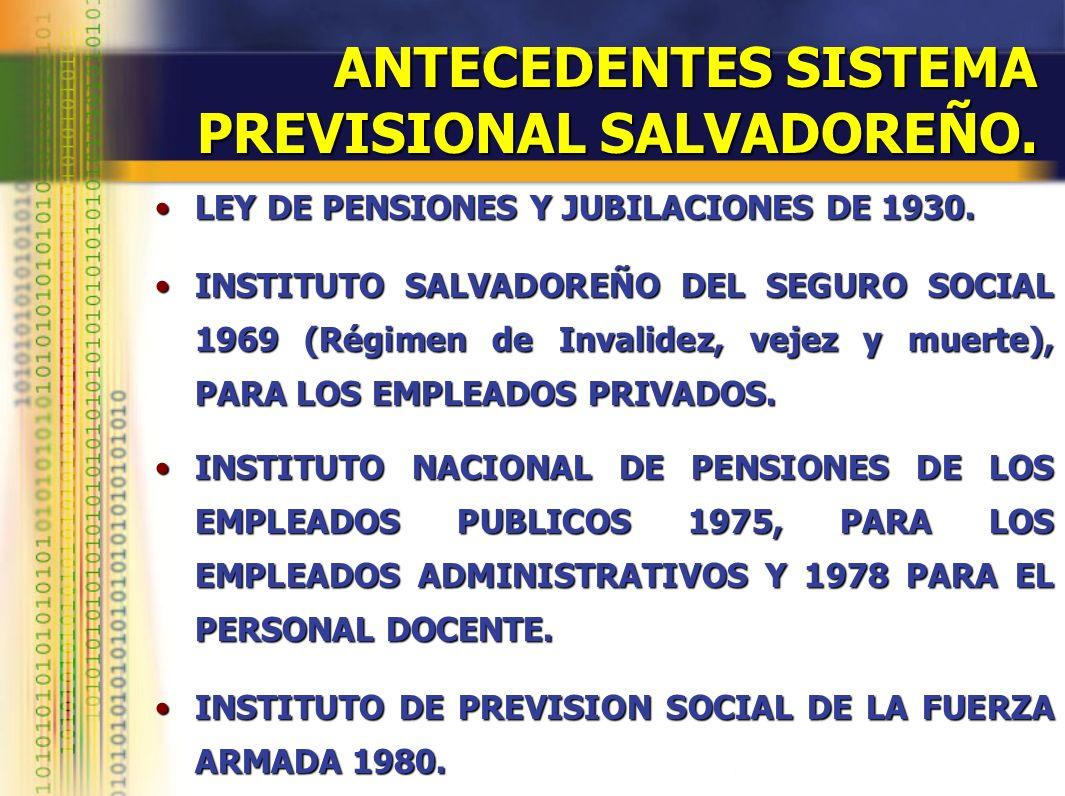ANTECEDENTES SISTEMA PREVISIONAL SALVADOREÑO. LEY DE PENSIONES Y JUBILACIONES DE 1930.LEY DE PENSIONES Y JUBILACIONES DE 1930. INSTITUTO SALVADOREÑO D