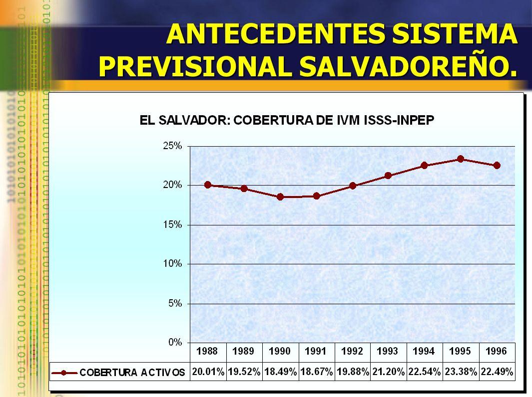CUENTA INDIVIDUAL DE AHORRO PARA PENSIONES Afiliado SAP PROPIEDAD DE CADA TRABAJADOR EN ELLA SE ACUMULAN LAS COTIZACIONES DEL EMPLEADO Y DEL EMPLEADOR, Y LA RENTABILIDAD DE LAS MISMAS EL CONJUNTO DE CUENTAS INDIVIDUALES CONSTITUYE EL FONDO DE PENSIONES