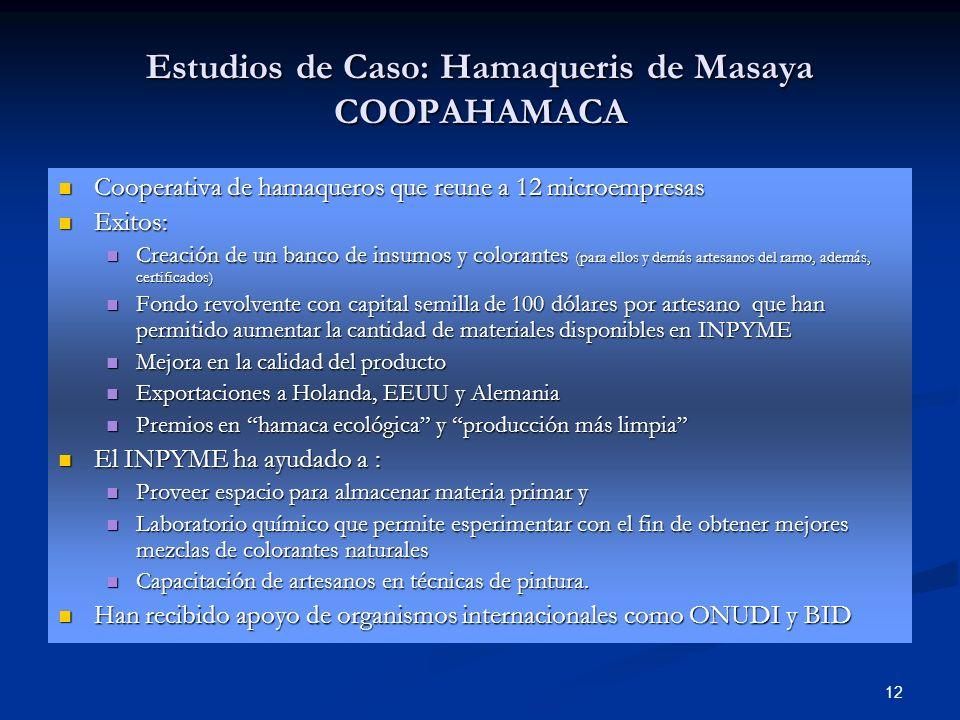 12 Estudios de Caso: Hamaqueris de Masaya COOPAHAMACA Cooperativa de hamaqueros que reune a 12 microempresas Cooperativa de hamaqueros que reune a 12