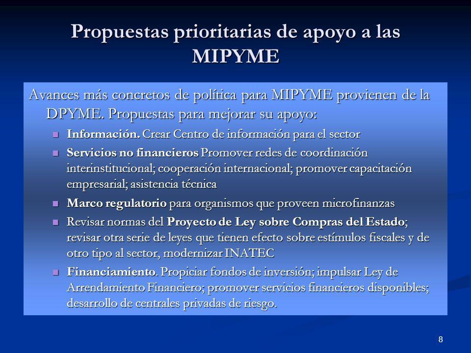 8 Propuestas prioritarias de apoyo a las MIPYME Avances más concretos de política para MIPYME provienen de la DPYME. Propuestas para mejorar su apoyo: