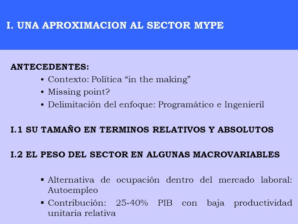 I. UNA APROXIMACION AL SECTOR MYPE ANTECEDENTES: Contexto: Política in the making Missing point? Delimitación del enfoque: Programático e Ingenieril I