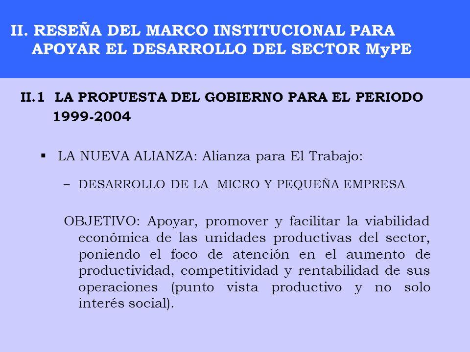 II. RESEÑA DEL MARCO INSTITUCIONAL PARA APOYAR EL DESARROLLO DEL SECTOR MyPE LA NUEVA ALIANZA: Alianza para El Trabajo: –DESARROLLO DE LA MICRO Y PEQU
