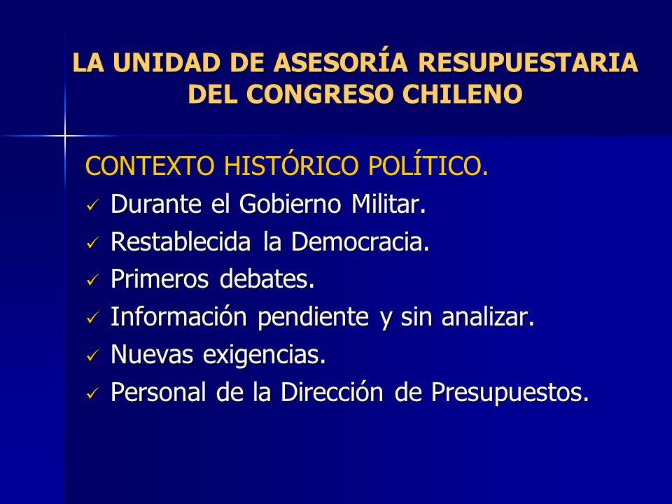 LA UNIDAD DE ASESORÍA RESUPUESTARIA DEL CONGRESO CHILENO CONTEXTO HISTÓRICO POLÍTICO. Durante el Gobierno Militar. Durante el Gobierno Militar. Restab