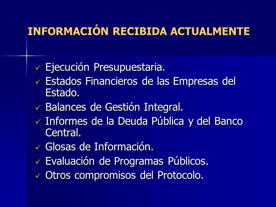 INFORMACIÓN RECIBIDA ACTUALMENTE Ejecución Presupuestaria. Ejecución Presupuestaria. Estados Financieros de las Empresas del Estado. Estados Financier