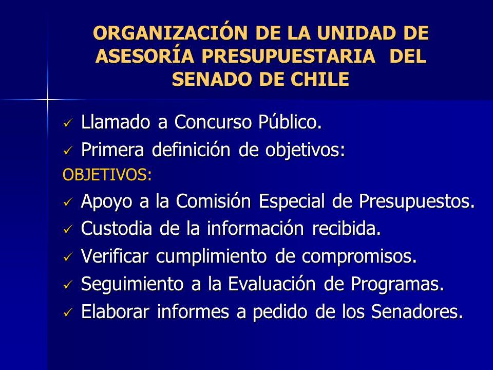 ORGANIZACIÓN DE LA UNIDAD DE ASESORÍA PRESUPUESTARIA DEL SENADO DE CHILE Llamado a Concurso Público. Llamado a Concurso Público. Primera definición de