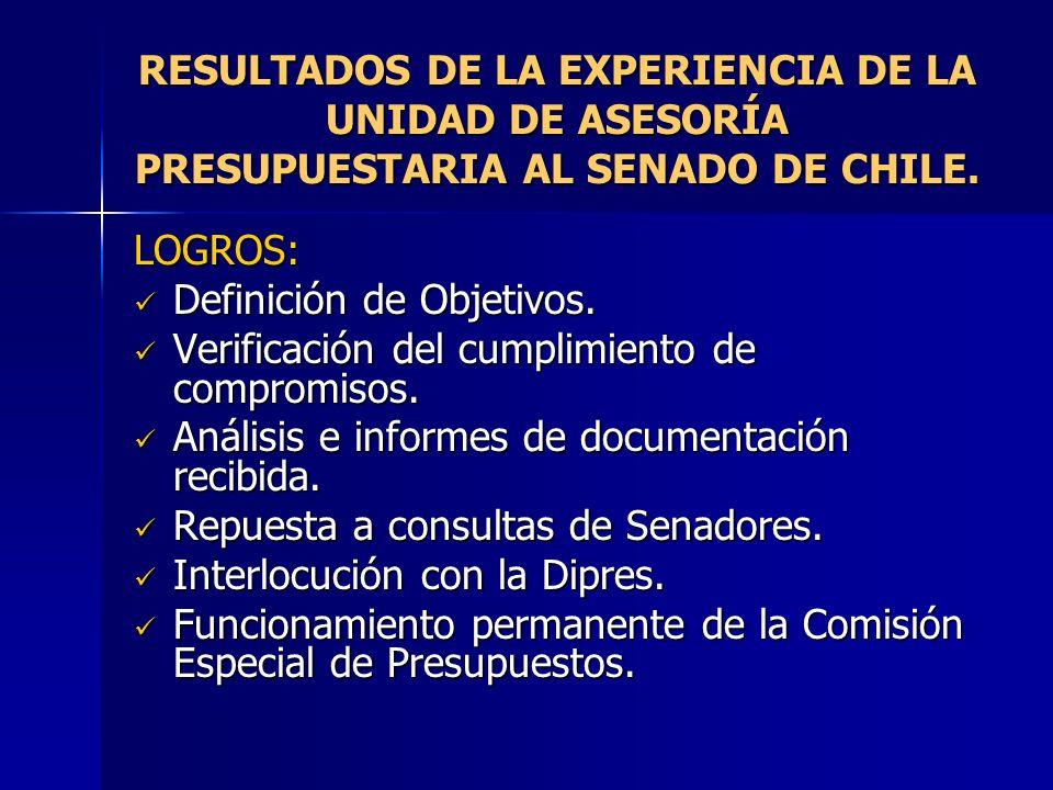 RESULTADOS DE LA EXPERIENCIA DE LA UNIDAD DE ASESORÍA PRESUPUESTARIA AL SENADO DE CHILE. LOGROS: Definición de Objetivos. Definición de Objetivos. Ver