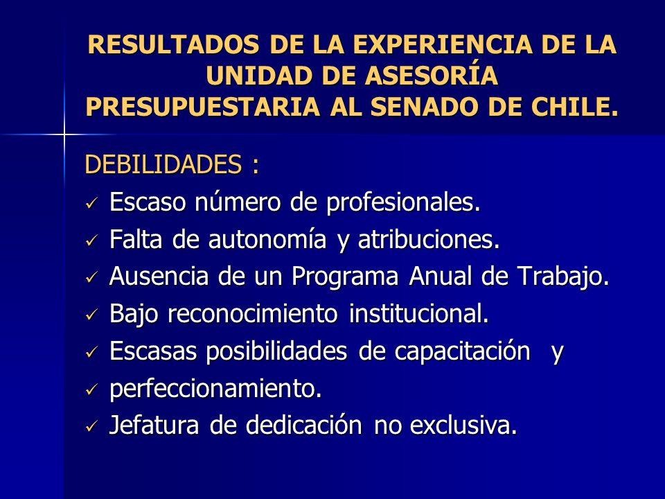 RESULTADOS DE LA EXPERIENCIA DE LA UNIDAD DE ASESORÍA PRESUPUESTARIA AL SENADO DE CHILE. DEBILIDADES : Escaso número de profesionales. Escaso número d