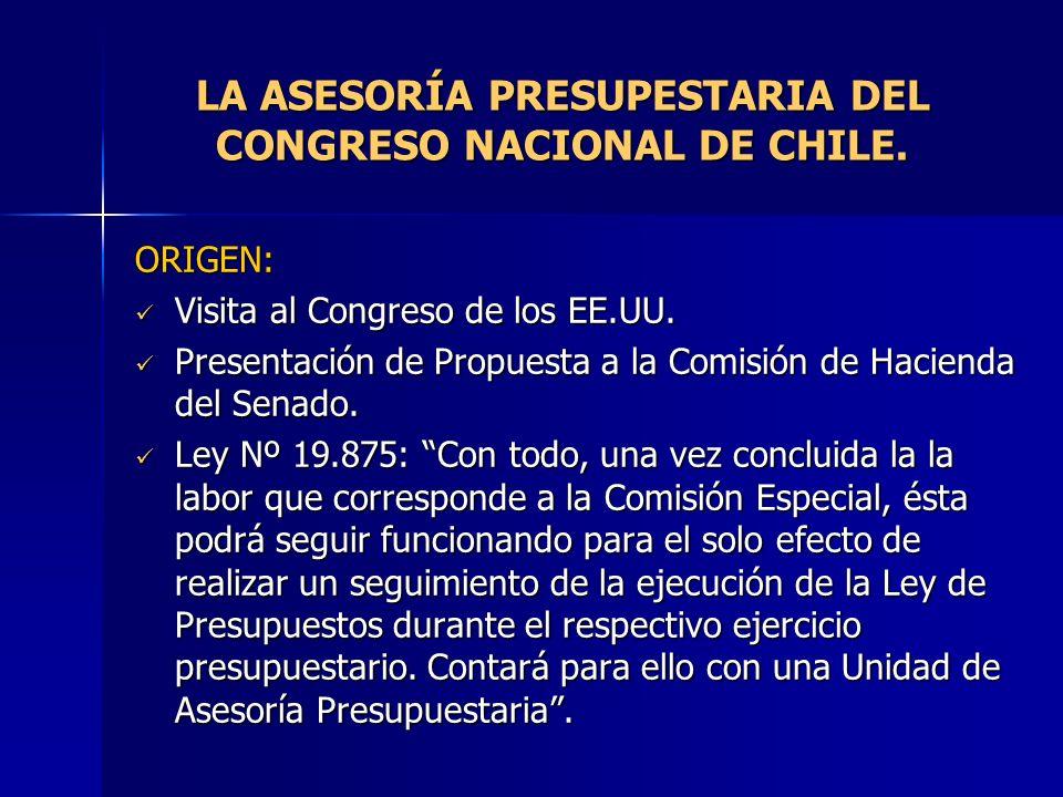 LA ASESORÍA PRESUPESTARIA DEL CONGRESO NACIONAL DE CHILE. ORIGEN: Visita al Congreso de los EE.UU. Visita al Congreso de los EE.UU. Presentación de Pr