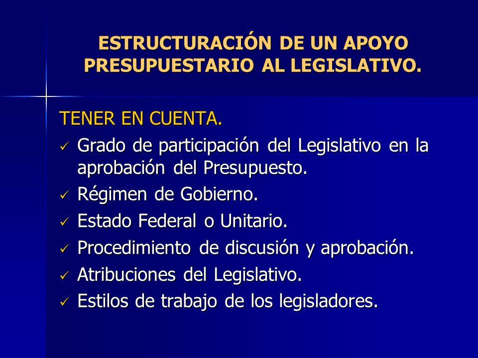 ESTRUCTURACIÓN DE UN APOYO PRESUPUESTARIO AL LEGISLATIVO. TENER EN CUENTA. Grado de participación del Legislativo en la aprobación del Presupuesto. Gr