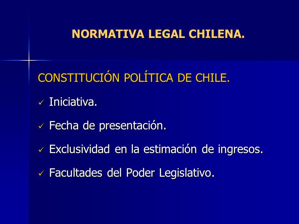 NORMATIVA LEGAL CHILENA. CONSTITUCIÓN POLÍTICA DE CHILE. Iniciativa. Iniciativa. Fecha de presentación. Fecha de presentación. Exclusividad en la esti